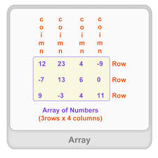 array definition examples u0026 fun math worksheets