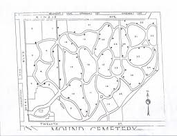 Racine Wisconsin Map by Burial Markers Of The George Gorton Family Mound Cemetery Racine Wi
