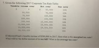 tax rate table 2017 solved 7 given the following 2017 corporate tax rate tab