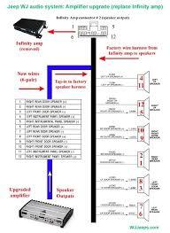 2000 jeep wiring diagram diagrams 756867 jeep radio wiring radio wiring diagram