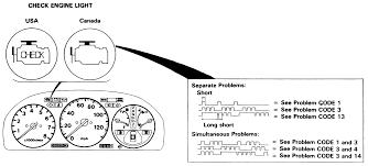 honda check engine light honda check engine light codes rcautoworks