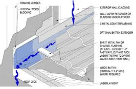 Concrete Tile Roof Repair Ceramic Roof Tiles Cost Advantages Installation U2014 Hantekor