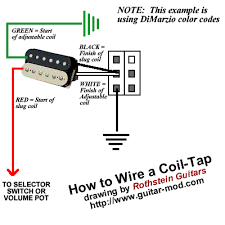 guitar wiring sitehumbucker works wiring diagram reference