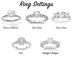 Average Wedding Ring Cost by How To Pick The Ring Of Her Dreams The Blog