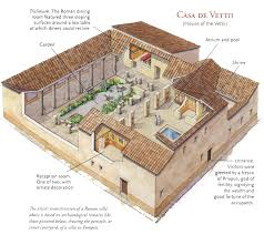 roman insula floor plan outstanding roman atrium house plan pictures best inspiration home