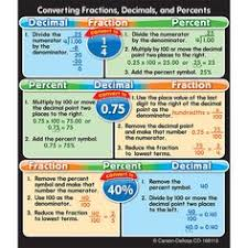 touch math printable worksheets yahoo image search results