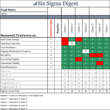 Six Sigma Excel Templates Pugh Matrix