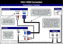 vga wiring diagram blurts me
