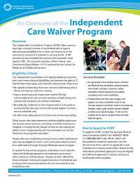 Nursing Homes In Atlanta Ga Area Icwp Our Programs Courageous Home Care
