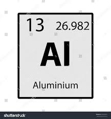 is aluminum on the periodic table periodic table aluminum inspirationa aluminium periodic table