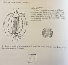 at left is a sketch of the magnetic field near a b chegg com
