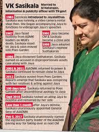 Tamilnadu Council Of Ministers 2012 Vk Sasikala Tamil Nadu Gets Amma Sasikala Set To Replace