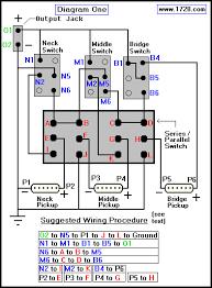 guitar wiring site iia