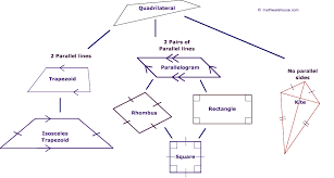 copy of polygons lessons tes teach