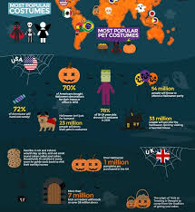 infographic how is celebrated around the world henry