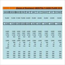 cash flow analysis sample 10 documents in pdf word excel