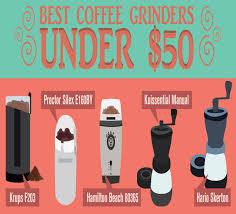 Top Rated Coffee Grinders Best Coffee Grinders Under 50