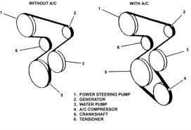 1999 toyota corolla l4 1 8l fi serpentine belt diagram