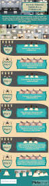 how to choose lights for a bathroom visual ly