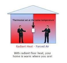 What Is Comfort Colors How Sustainable And Comfortable Is Radiant Heating Ambient