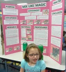 projects brina u0027s mix like magic science fair project