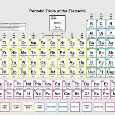 xe on the periodic table fresh periodic table es xe revitabeau org