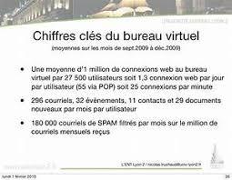 bureau virtuel lyon2 mon bureau virtuel lyon 2 100 images annelise touboul atouboul
