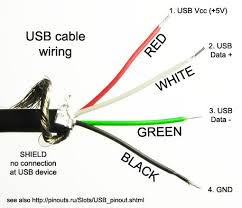 fan with usb connection how to make a usb fan for under 5 or free