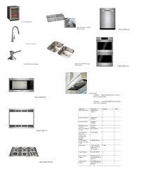 garden ridge kitchen designer kitchen remodels