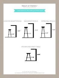 Standard Height Of Vanity Home Design Exquisite Vanity Table Height Good Looking Bar