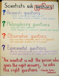 The Scientific Method Worksheet Asking Questions Like A Scientist An Ice Balloon Exploration