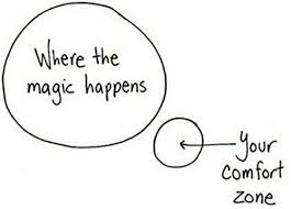 Other Words For Comfort Zone The Self Retreat