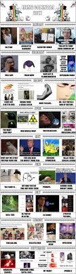 Meme Calendar - meme calendar 2017 dailypicdump