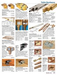 Table Top Fasteners by Rockler Woodworking And Hardware June 2015 Table Hardware