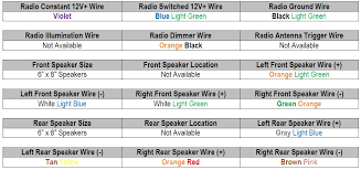 2000 ford contour radio wiring diagram wiring diagram and