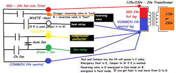 coleman rva c thermostat wiring diagram coleman wiring diagrams