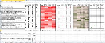 Decision Matrix Excel Template Process For Decision With Free Template