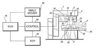 patent us6459769 movable miniature multi leaf collimator