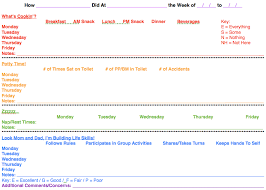 behaviour report template daycare weekly behavior report template my villagers