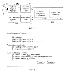 patent us8694621 capture analysis and visualization of