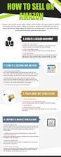 Ebay Spreadsheet Http Adf Ly 1yhuc6 Amazon Com Pinterest Amazon Fba