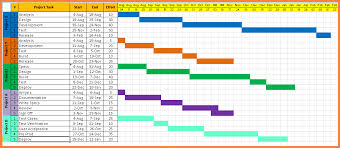 Free Project Timeline Template Excel Excel Project Timeline Template Project Management Timeline