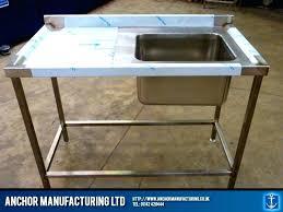 Clogged Kitchen Sink Drain With Garbage Disposal Breathtaking Unclog Kitchen Sink Clogged Bathroom Sink Clogged