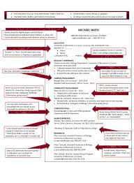 Fake Work Experience Resume Mba Resume Book Wharton Pdf Ap Literature And Composition Free