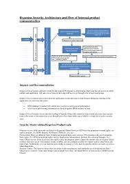 hyperion architecture diagram diagram images wiring diagram