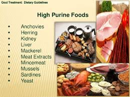 high uric acid diet foods read more articles guides doctor advices