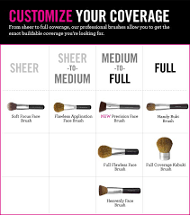 now u tell me customize your foundation coverage featuring makeup brushes