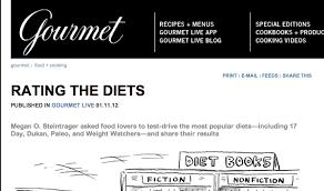 17 day diet vs dukan diet vs paleo diet vs weight watchers