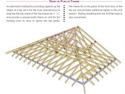 Prefabricated Roof Trusses Hip Truss System Framing Contractor Talk