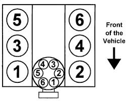 wiring diagram 2001 nissan altima spark plug wire diagram